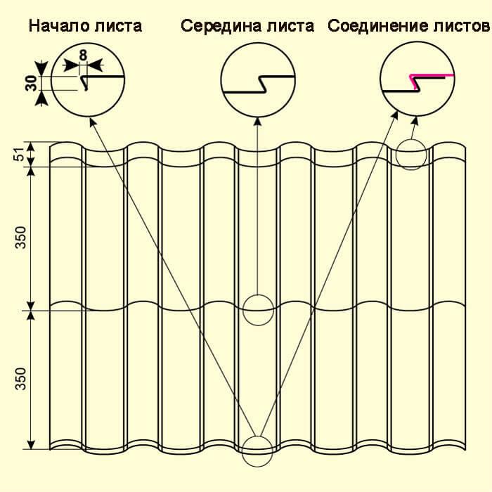 Размеры тайла и замка