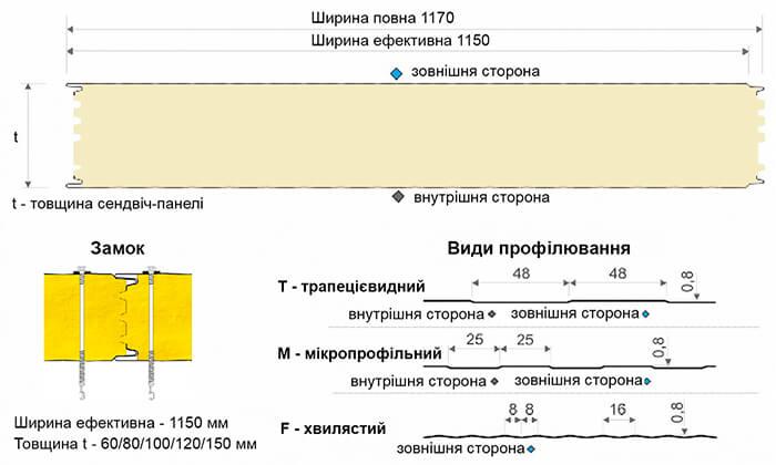 stina-minvata-ukr3