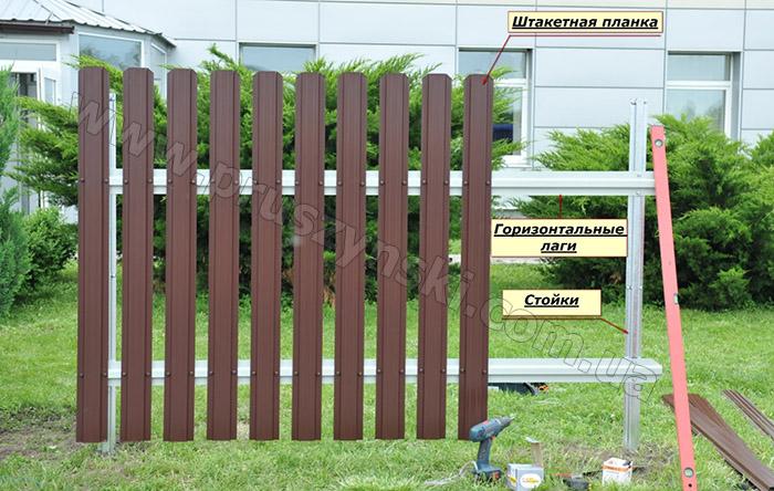 metallicheskij shtaketnik iz kakix elementov sostoit zabor iz shtaketnika ograzhdeniya dlya klumb 3 Заборы из штакетника