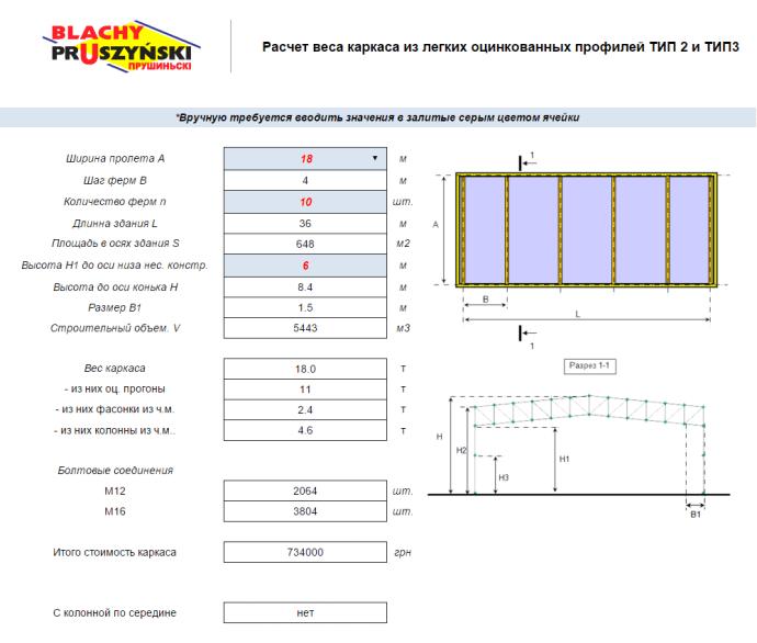 Расчет веса каркаса из легких оцинкованных профилей ТИП 2 и ТИП3