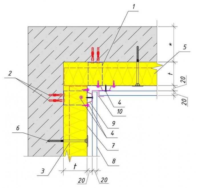 Устройство внутреннего угла здания при обшивке PS-панелями горизонтально с утеплением