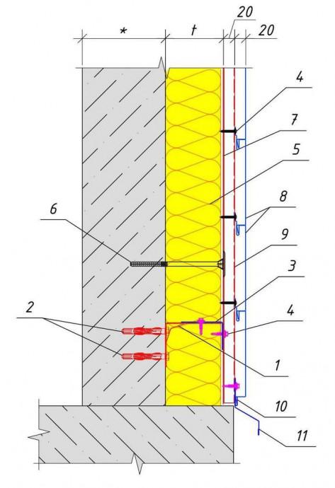 Устройство цокольного узла здания при обшивке PS-панелями горизонтально с утеплением