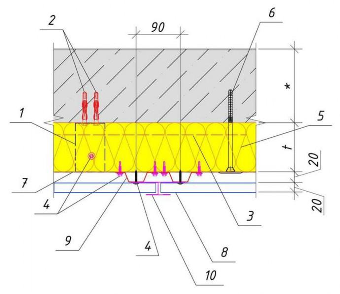 Решение узла стыка PS-панелей, горизонтальный монтаж, при обшивке здания с утеплением