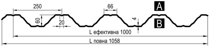 t60p-kresl